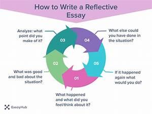 entry level creative writing jobs uk when do i write my college essay creative writing task year 3