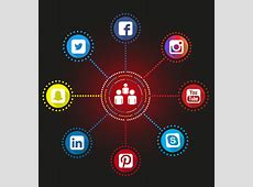 6 Social Media Trends That Will Dominate Summer 2018 Marketing