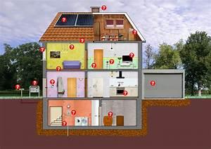 Elektrik Neu Verlegen Altbau Kosten : haus elektrik neu kosten elektrik neu verlegen altbau ~ Lizthompson.info Haus und Dekorationen