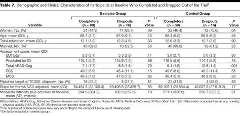 af form 1975 effect of physical activity on cognitive function in older