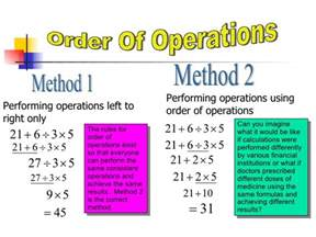 Order of Operations Rules