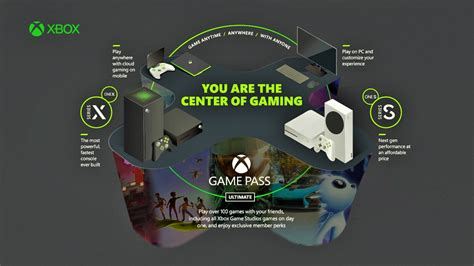 How To Get A Custom Profile Picture On Xbox 2021 Keysterm