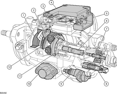 i an 04 year 2 4 diesel duratec rwd transit i just changed the diesel injection
