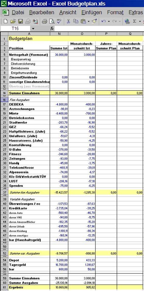 vom haushaltsbuch zum privaten budgetplan simplivest