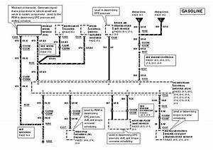 Wiring Diagram For 92 Geo Tracker