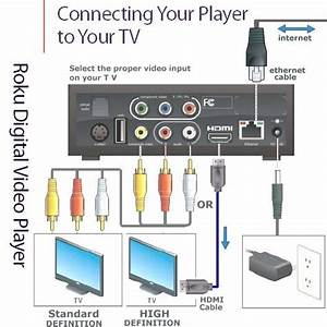 Panasonic Tv Hookup Diagram