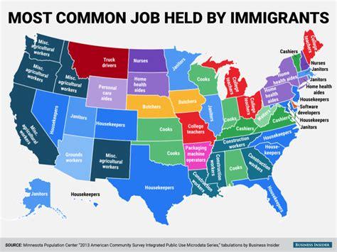 most common held by immigrants in each us state all