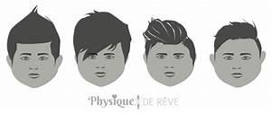 Forme Visage Homme : choisir coupe cheveux homme coupe hipster abc coiffure ~ Melissatoandfro.com Idées de Décoration