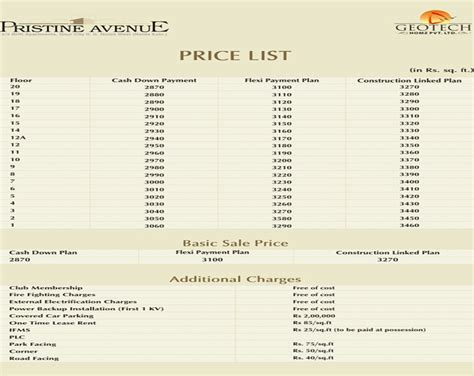 9958369126 pristine avenue noida pristine avenue floor