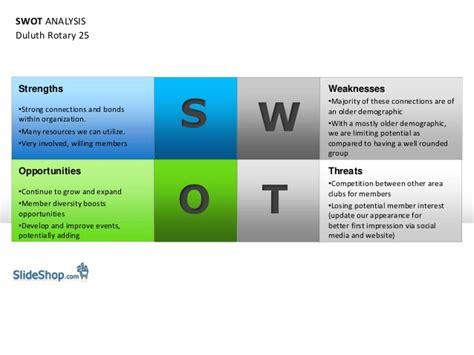 duluth rotary  swot analysis
