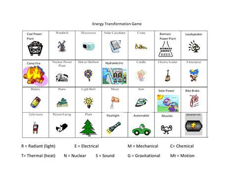 energy transformation worksheet free printables worksheet