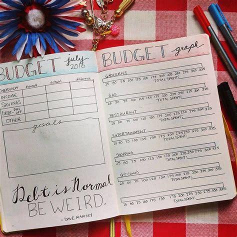 bullet journal page ideas   follow  budget
