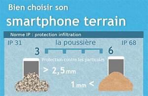 Choisir Son Smartphone : quels crit res pour choisir son smartphone terrain agrotic ~ Maxctalentgroup.com Avis de Voitures