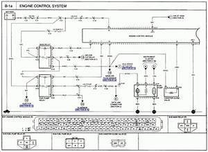 15  1999 Kia Sportage Engine Wiring Diagram