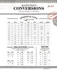 Baking Conversion Chart Printable