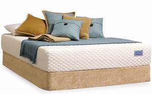 Which is the best type of mattress for Best kind of mattress