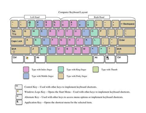 Best Photos Computer Keyboard Diagram