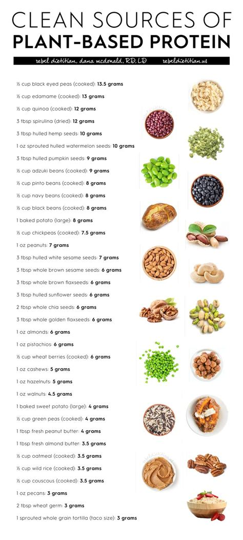 25+ Best Ideas About Protein Chart On Pinterest  Protein Sources, Vegetarian Protein Foods And