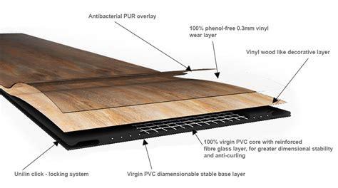 Trio loc Luxury Vinyl Installation Instructions   Inovar Floor