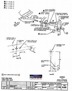 Vintage Air Idle Solenoid Wiring Diagram