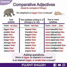 62 Best Images About Engelsk Grammatik On Pinterest  English, British American And Tenses Grammar