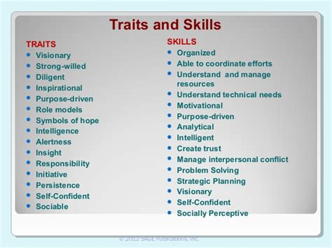 Skills And Strengths For A by 2 4 14 Lecture Ppt Leadership Skills