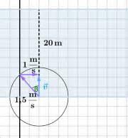 Geschwindigkeit Berechnen Aufgaben Lösungen : aufgaben zur geschwindigkeit als vektor l sungen schulphysikwiki ~ Themetempest.com Abrechnung