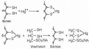 Тиосульфат натрия можно пить при псориазе