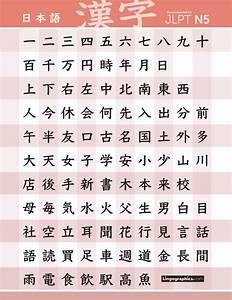 Jlpt N5 Kanji Pdf Preview Learn Japanese Words Basic