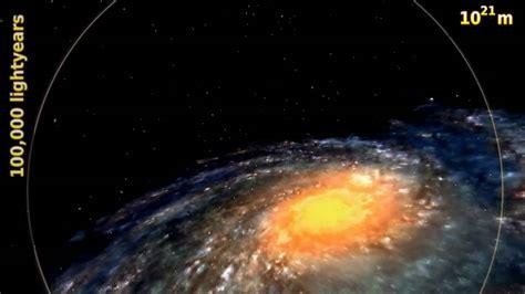 Weiß Groß by The Powers Of 10 Wie Gro 223 Ist Das Universum