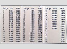 Standard wire gauge table pdf gallery wiring table and diagram wire size table pdf gallery wiring table and diagram sample book mm to inches table pdf greentooth Image collections