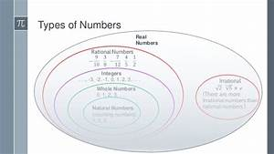 Number Types