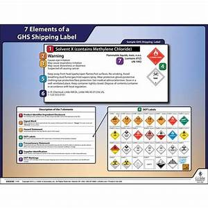 globally harmonized system ghs shipping label poster With ghs shipping label