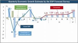 Japan's Economic Outlook for 2016 | Discuss Japan-Japan ...