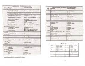 Nursing Physical Assessment Cheat Sheet