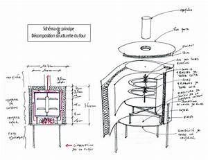 Four A Pain En Kit : four pain l atelier paysan ~ Dailycaller-alerts.com Idées de Décoration