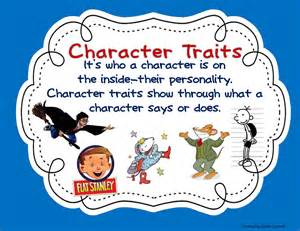 Character Traits Definition