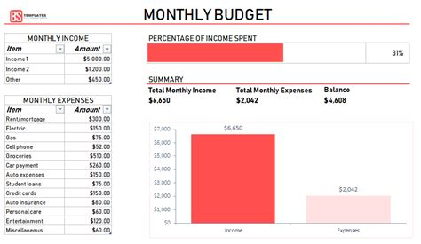 monthly budget template calculator planner excel sheet