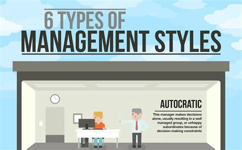 types  management styles infographic visualistan