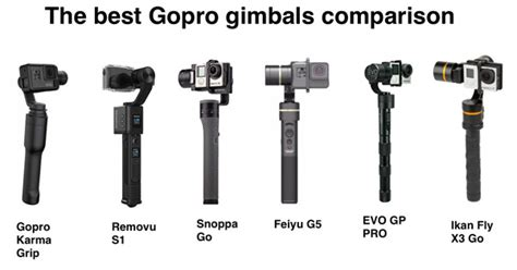 find   gopro gimbal stabilizer comparison  reviews