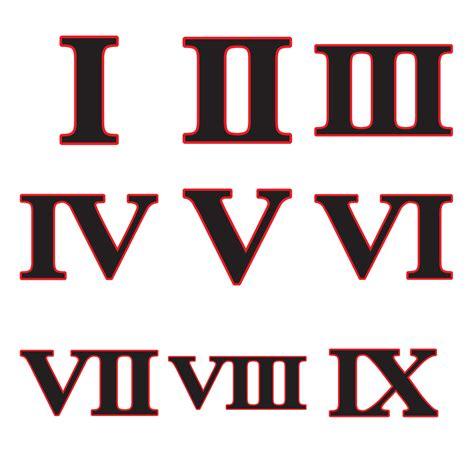 numerals digital set