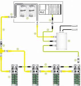 Balluff Profinet Products