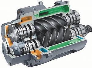 Type A Ou Ac : rotary screw compressors the workshop compressor ~ Dailycaller-alerts.com Idées de Décoration