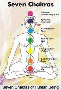 Sounds Of The Chakras Chart Five Elements Ayurveda Home Gt Health Gt Ayurveda