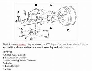 Toyota Tundra 2000 To Present Brakes Diagnostics Guide