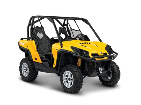 2015 Can-am Commander Xt Review