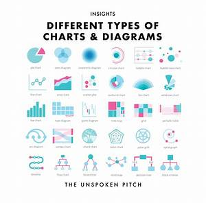 30 Different Types Of Charts  U0026 Diagrams