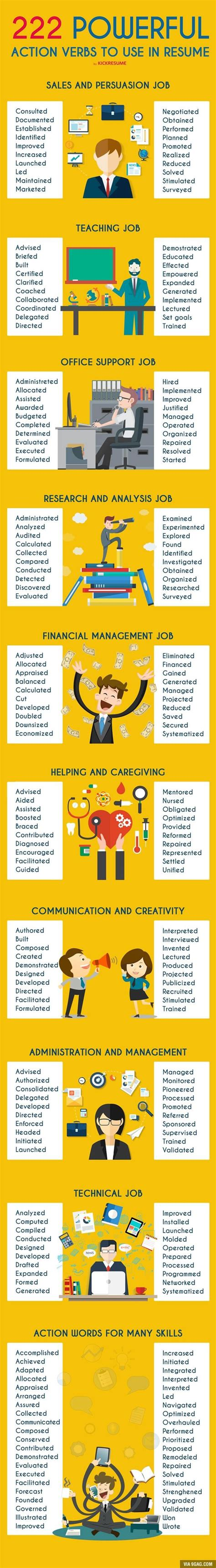 resume sheet 222 verbs to use in your new