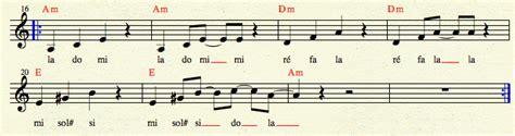 Minor Swing Scales by Ecriture Initiation Cours Du 7 Mai 2015 P8 Tek