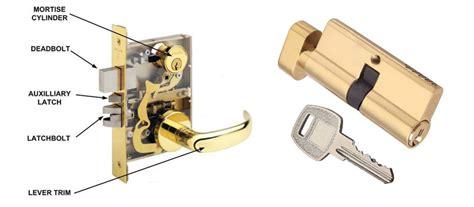 Door Lockset Types & Types Of Door Keys And Lockssliding